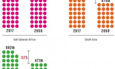 El futuro de Bitcoin está en África; Jack Dorsey se está asegurando de eso