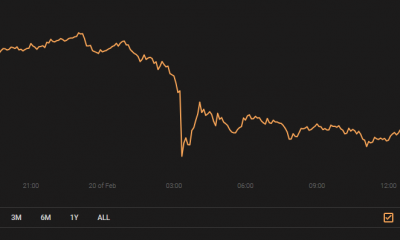 Litecoin puede enfrentar movimientos laterales entre $ 71.94 y $ 78.53