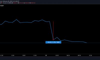 Bitcoin regresa a sus días de volatilidad