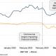 ¿El 'tamaño y el alcance del apalancamiento' de la industria de Bitcoin son los culpables de la falla del flash?