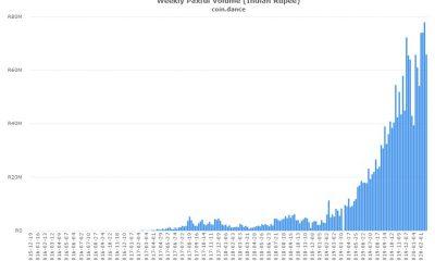 India: el volumen P2P semanal de $ 870,000 de Bitcoin prepara el escenario para el resurgimiento criptográfico