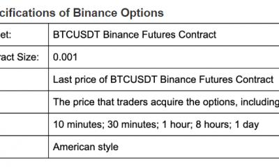 Binance lanza opciones de comercio con BTC / USDT en la aplicación móvil