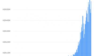 Bitcoin siempre será un refugio seguro para los económicamente angustiados