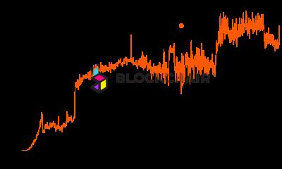 Litecoin: tres años después de la activación de SegWit, el uso supera el 70%