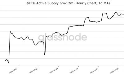 Los retrasos de Ethereum 2.0 no impiden una perspectiva positiva