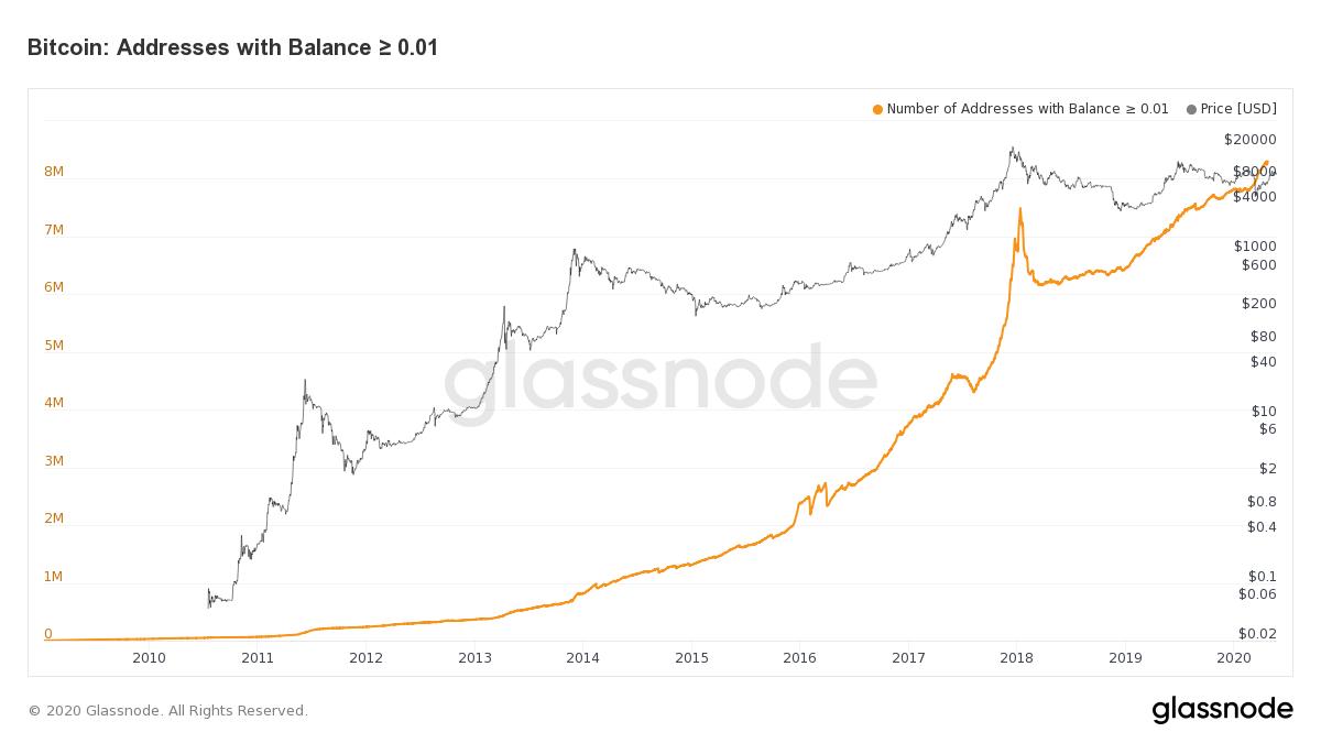 ¿Las soluciones en capas de Bitcoin amenazan su competencia o su descentralización?