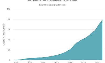Los cajeros automáticos de Bitcoin parecen convenientes, pero ¿lo son realmente?