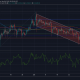 Análisis de precios a largo plazo de Litecoin: 04 de julio