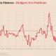 La expectativa de precio de Bitcoin depende de cuánto dinero tenga