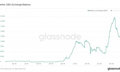 Con el comercio de Tether con un descuento, ¿está Bitcoin en problemas?