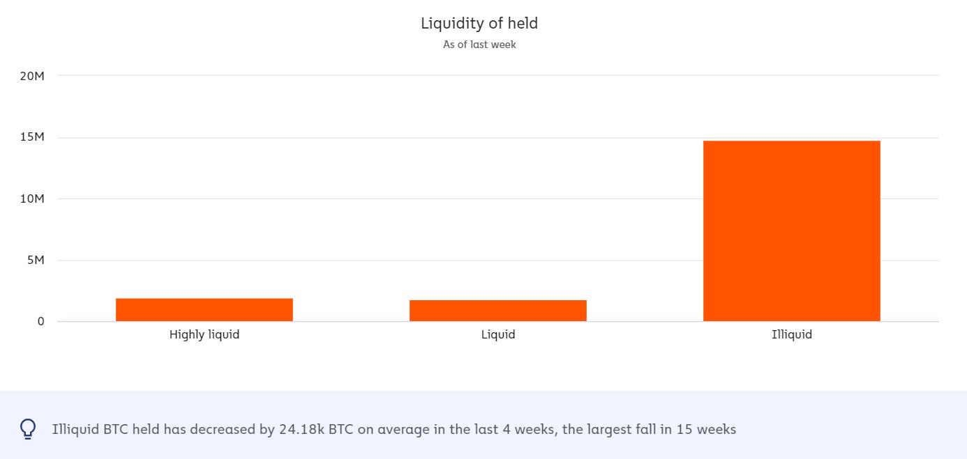 El impulso de $ 10,000 de Bitcoin puede haber despertado a un gigante dormido