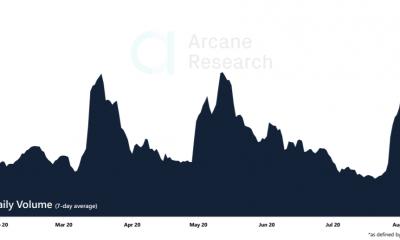 ¿El pico de volumen de Bitcoin apunta a posibles acuerdos OTC?