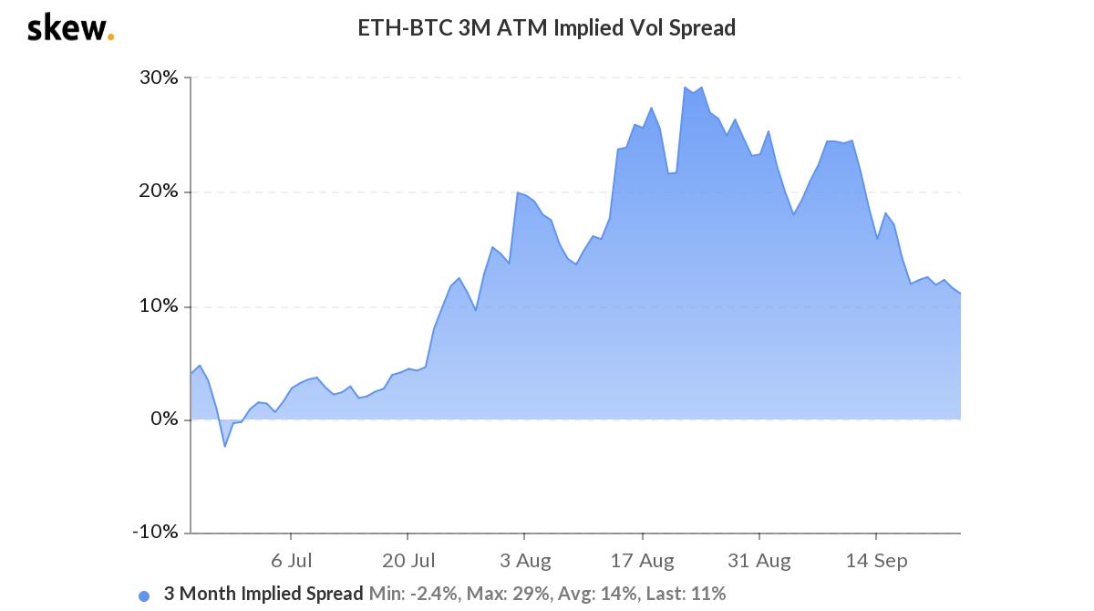 Esta métrica de Bitcoin está alcanzando sus niveles históricos de reversión