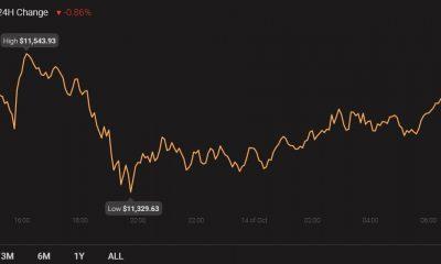 Análisis de precios de Litecoin, Stellar Lumens, Algorand: 14 de octubre