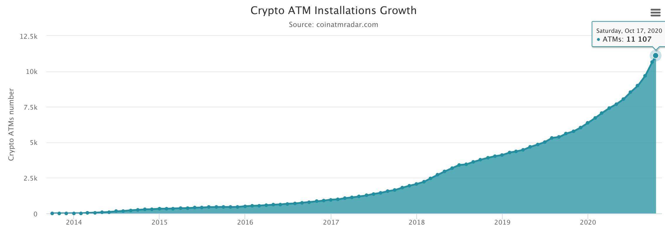 Abogando por la supervivencia de Bitcoin en el mercado general