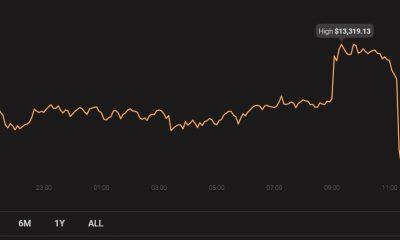 El mercado de Bitcoin todavía tiene mucho que temer de la detención de OKEx