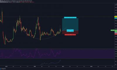 Análisis de precios a largo plazo de Bitcoin Cash: 03 de diciembre