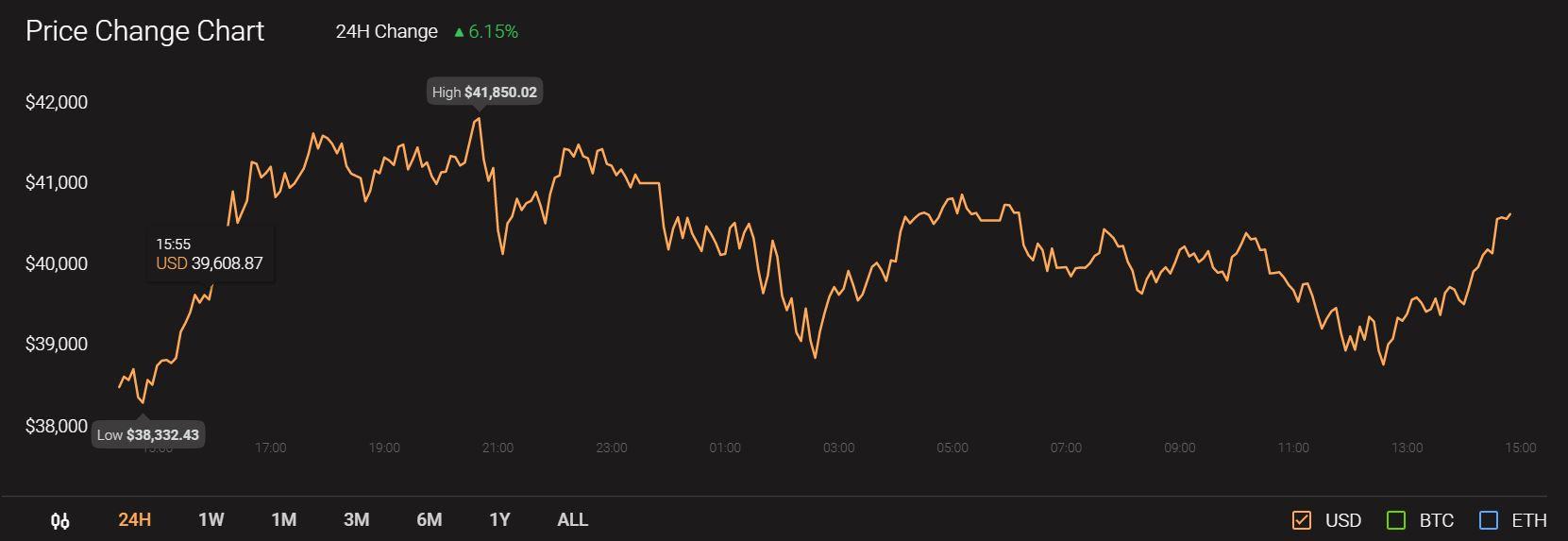 Análisis de precios de Litecoin, Waves, VeChain: 09 de enero