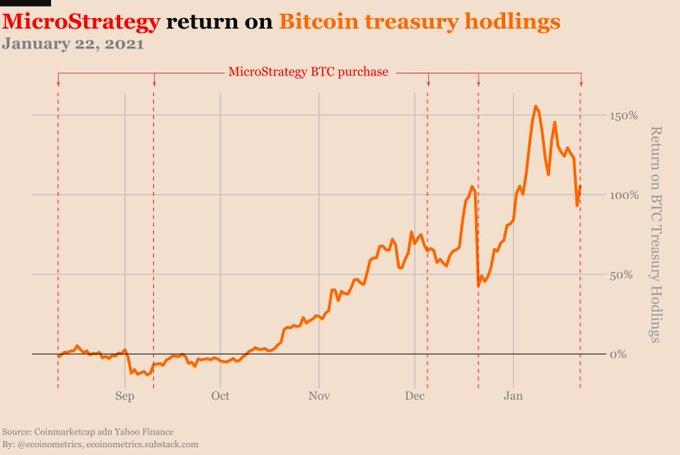 Bitcoin bot trading reddit, Sperrfrist aktienoptionen