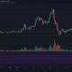 Análisis de precios de EOS, BAT y Dogecoin: 16 de enero