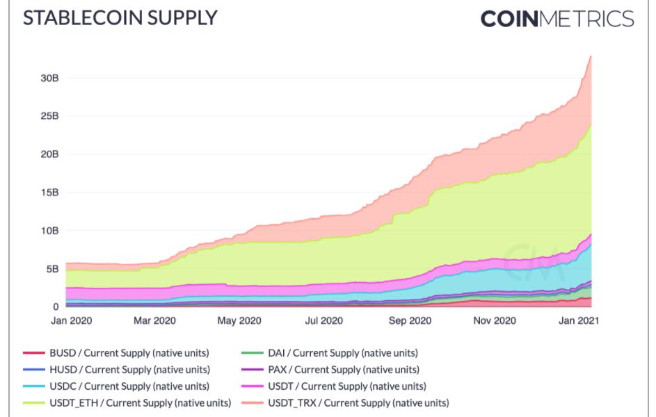 Bitcoin: por qué debería estar alerta el 15 de enero