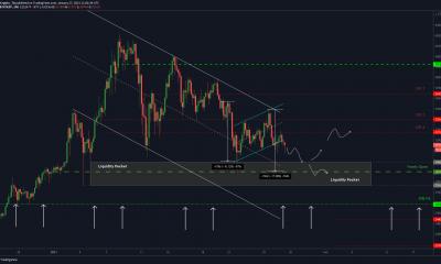 Análisis de precios de Bitcoin: 27 de enero