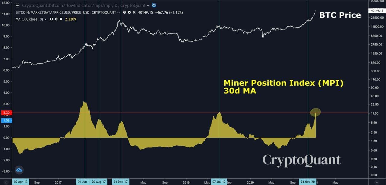 4 razones por las que bajó el precio de Bitcoin
