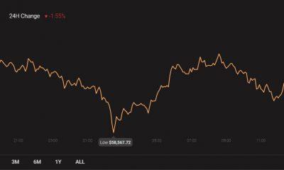 Cardano, Bitcoin SV, análisis de precios compuestos: 11 de abril
