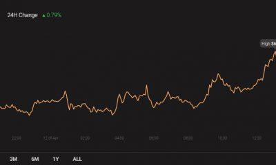 Análisis de precios de Bitcoin Cash, EOS, Enjin Coin: 12 de abril