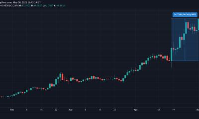 """De $ 2 a $ 43 en 4 meses, ¿qué puede esperar del último """"competidor de Ethereum""""?"""