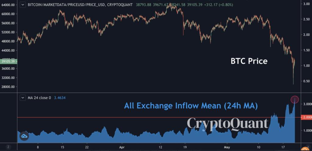bitcoin praha bitcoin jae exchange