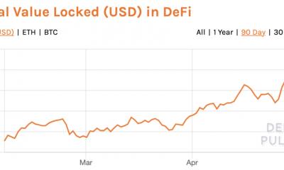 ¿Un camino difícil por delante para los tokens DeFi?