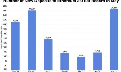 Analista de Bitcoin y Ethereum: debería reanudar la carrera alcista por ...