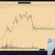 Con Bitcoin en alza, ¿qué están esperando las altcoins?