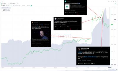 """Los comerciantes de Bitcoin deben saber acerca de esta """"cosa muy alcista"""""""