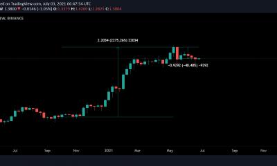 ¿Wall Street está mirando a Cardano?