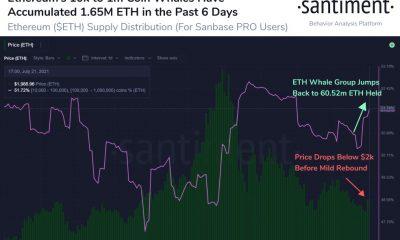 Para reservar ganancias, esto es lo que los comerciantes pueden hacer con sus tenencias de Ethereum