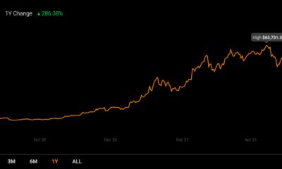 """Es hora de HODL Bitcoin porque esta es la """"garantía"""" que está obteniendo ahora"""