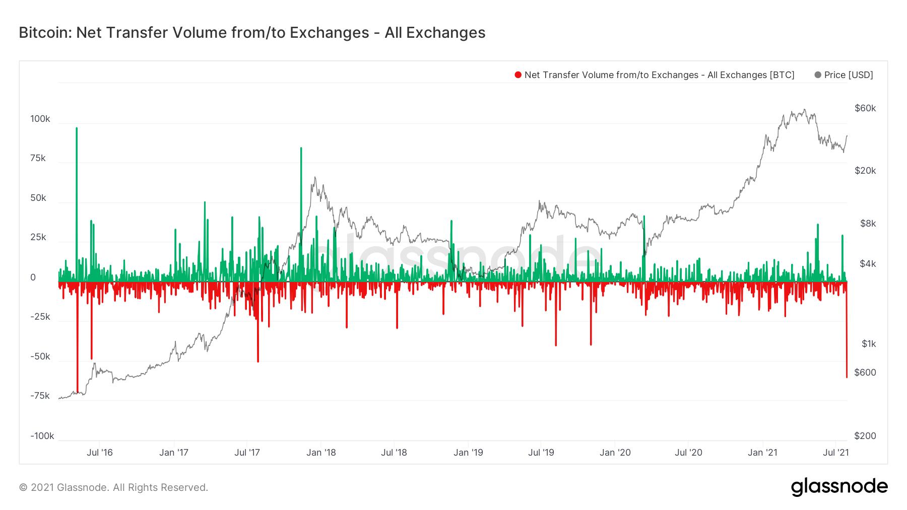 Lo que debe saber sobre esta próxima temporada de Bitcoin