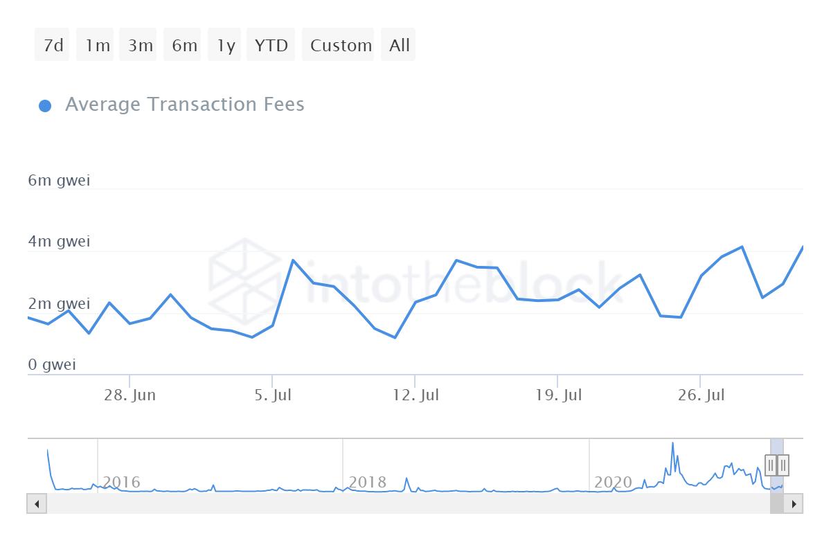 """¿EIP-1559 significa que Ethereum realmente se convertirá en """"mejor dinero""""?"""
