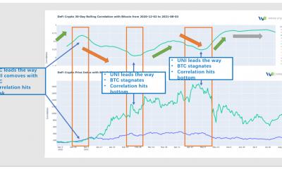 "He aquí por qué Bitcoin está ""en un descanso"" DEBE terminar ahora"