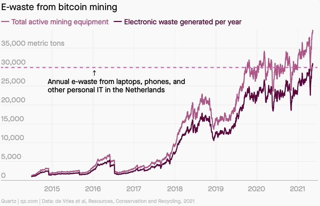Las preocupaciones que rodean a esta 'versión completamente ficticia de Bitcoin'