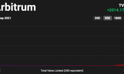 La historia de Arbitrum: aquí está la A a la Z de esta solución de escalado de Ethereum